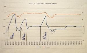 lueftungsanalyse01
