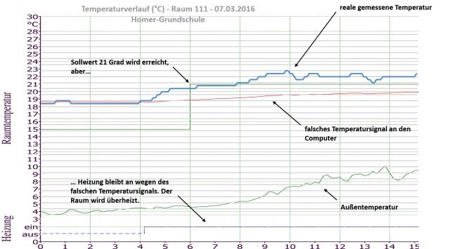 temperaturvergleich_mit_legende
